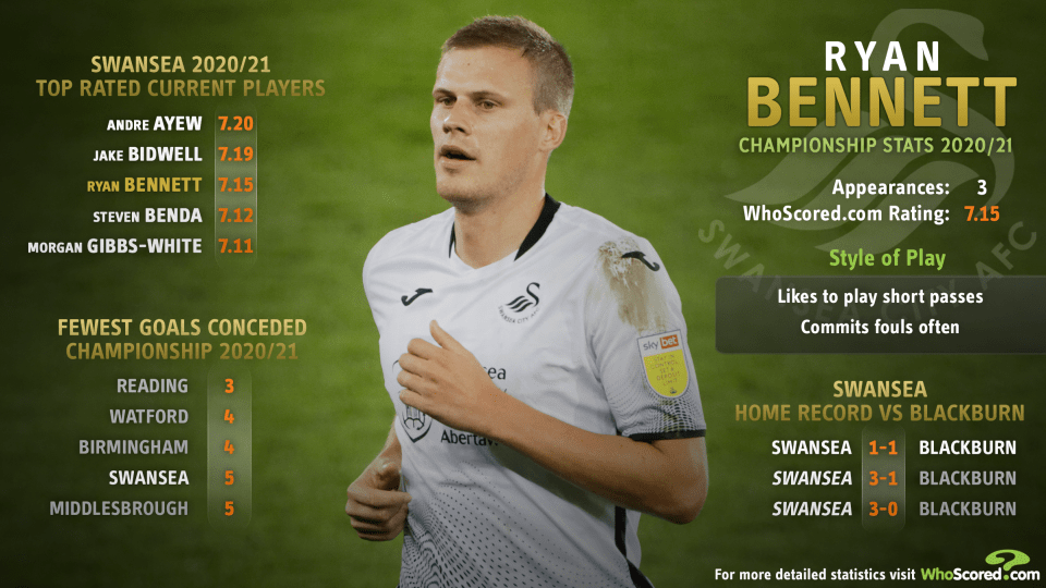 Talking Tactics | Swansea City v Blackburn Rovers
